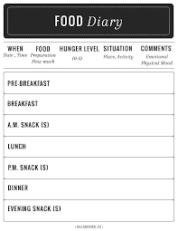 workout and food journal pinterest