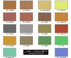 Rustoleum Countertop Coating Colors Sasayuki Com