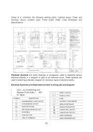 home wiring diagrams blueprint light facbooik com Simple Home Electrical Wiring Diagram electrical plan for house wiring on electrical images free simple home wiring diagram