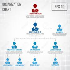 Employee Hierarchy Chart Organizational Chart Infographic Business Hierarchy Boss To Employee