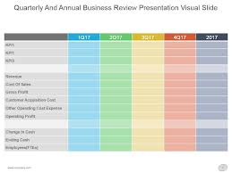 Powerpoint Presentation Templates For Business Quarterly And Annual Business Review Presentation Visual
