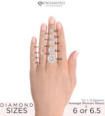 Average Woman S Ring Size Chart Find What Diamond Size You Want With This Chart