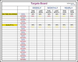 Sales Board Performance Tracking Board Kalamazoo Direct