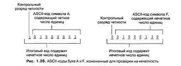 Контрольный разряд четности Студопедия Система контроля описанная выше называется контролем нечетности odd parity так как мы построили нашу систему таким образом что каждый код со