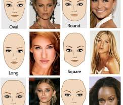 diffe face shapes need diffe kinds of make up which one is your face