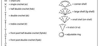 Crochet Stitch Symbol Chart British Awesome Crochet Patterns