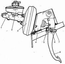 Дипломная работа Устройство диагностика техническое  привод тормозов ваз 2110 ваз 2111 ваз 2112