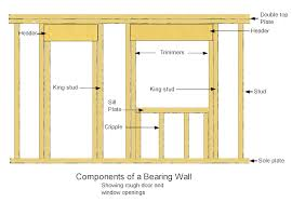 Image Wall How To Frame Window And Door Opening Is Explained In Detail Step By Step In This Video Once You Gain The Knowledge You Will Be Able To Frame Your Wall Pinterest How To Frame Window And Door Opening Is Explained In Detail Step