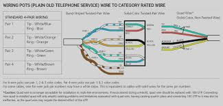 xfinity phone line wiring diagram wiring diagram inside comcast phone wiring diagram wall wiring diagram user comcast telephone wiring diagram wiring diagram blog comcast