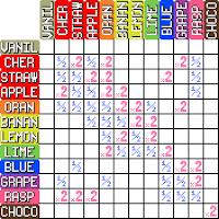 Pokemon Emerald Type Chart Pokemon Sweet 2th Rom Download Gbahacks