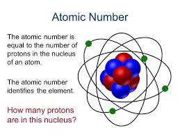 Atomic Number The atomic number is equal to the number of protons ...