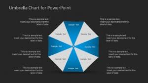 Free Umbrella Chart Template Umbrella Chart Diagram For Powerpoint Slidemodel