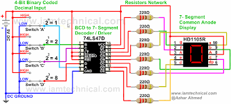 logic diagram 7 segment display the wiring diagram logic diagram of bcd to seven segment decoder wiring diagram wiring diagram