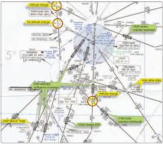 Airway Route Course Navigation