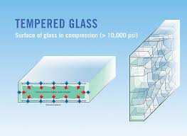 tempered glass also known as heat strengthened glass is a type of safety glass which is pre cut and drilled as standard glass before undergoing a