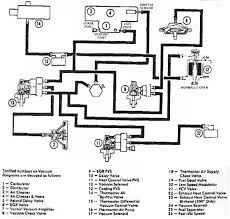 wiring diagram for 1974 ford bronco the wiring diagram bronco wiring diagrams electrical wiring wiring diagram