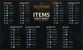Tft Algorithm Chart The Ultimate Tft Release Guide Resources Teamfighttactics