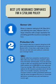 quotes banner life insurance quote