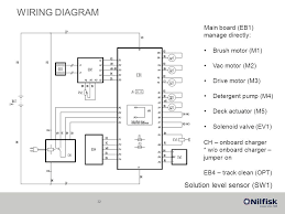 zer room wiring diagram zer image wiring basic zer room wiring diagram smartdraw diagrams on zer room wiring diagram