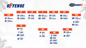 Florida Releases Updated Depth Chart Ahead Of Week 4 Matchup