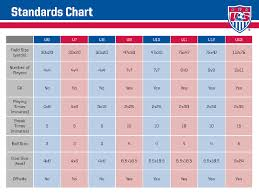 Us Soccer Standards Chart Field Goal Sizes