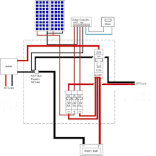 ambulance disconnect switch wiring diagram ambulance ambulance disconnect switch wiring diagram ambulance wiring