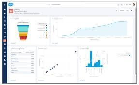 Salesforce Report Chart Types Parx News