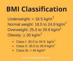 Ideal Body Weight Tidal Volume Chart Problem Solving Ideal Body Weight Range Chart Ideal Body