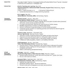 How To Write A Resume With No Experience English Teacher Resume No Experience Cover Letter Template Design 84