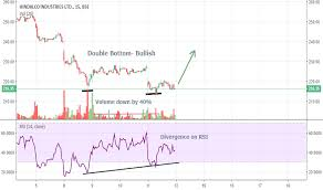 Hindalco Stock Price And Chart Bse Hindalco Tradingview