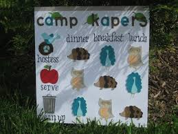 Girl Scout Camping Kaper Chart Template Trifold Camping Kaper Chart With Ideas Of What To Do If They