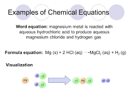 11 examples of chemical equations word