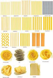 4 Guaranteed To Please Pasta Dishes Bele Chere Beautiful