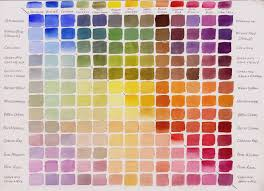 Acrylic Color Mixing Chart It Shows Many But Not All Of The Colors That Can Be Made