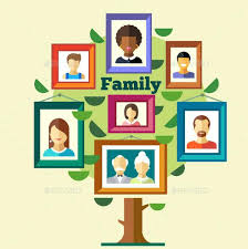 flat photo family tree template printable free for resume 2018