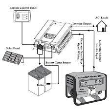 inverter 12v, 24v, or 48v 6000 watts 6kw 120v 240vac 50hz 60hz Solar Inverter Wiring Diagram at Inverter Generator Wiring Diagram