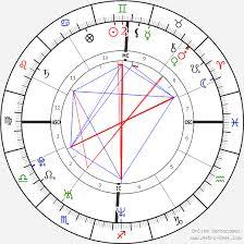Benjamin Millepied Birth Chart Horoscope Date Of Birth Astro