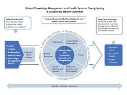 Best practices in knowledge management br   SharePoint in DoD Joint  Environments br