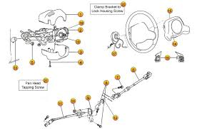 87 yj fuse box on 87 images free download wiring diagrams 2004 Jeep Wrangler Fuse Box jeep wrangler steering column parts diagram 87 jeep wrangler fuse box 1999 jeep wrangler fuse box diagram 2004 jeep wrangler fuse box diagram