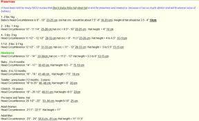 Bevscountrycottage Com Size Chart Html Pinterest