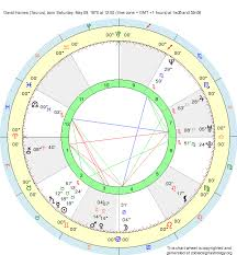 Birth Chart David Haines Taurus Zodiac Sign Astrology