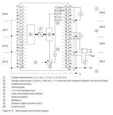 mitsubishi plc wiring diagram wiring diagram Plc Wiring Diagram diagram collection plc connection more maps and plc wiring diagrams pdf