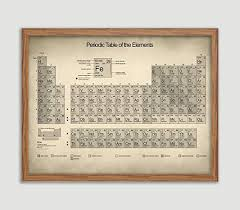 Chemical Elements Chart Amazon Com Periodic Table Of The Elements Art Print Science