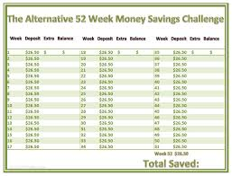 Weekly Saving Plan Chart 52 Week Money Saving Challenge Alternative Plan Printable Chart
