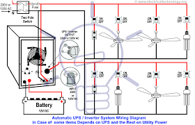 case generator wiring diagram wiring diagrams favorites automatic ups wiring for partial load the rest depends on main power case generator wiring diagram