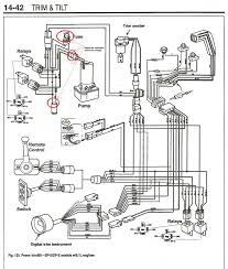 2003 bayliner trophy wiring diagram 2003 wiring diagrams