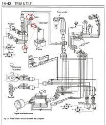 1989 bayliner wiring diagram 1989 wiring diagrams online 2003 bayliner trophy wiring diagram 2003 wiring diagrams