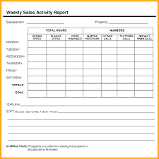 Financial Needs Analysis What Is The Form Template Financial