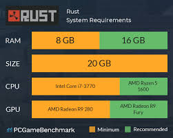 Rust Raid Chart System Requirements For Rust Jasonkellyphoto Co