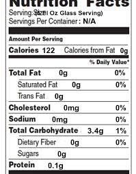 nutrition facts label beverages search mytmealplanner for red bull food label